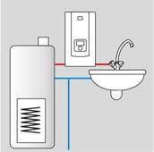 Проточный водонагреватель Kospel KDE-24 BONUS - фото 5.jpg