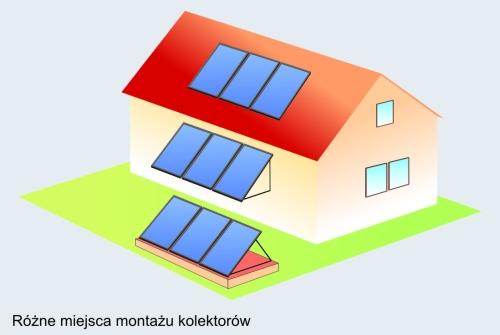 3_miejsca_montazu_m