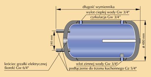 WZ_kopia